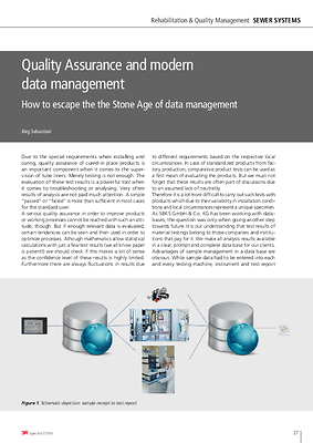 Quality Assurance and modern data management