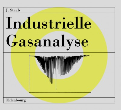 Industrielle Gasanalyse