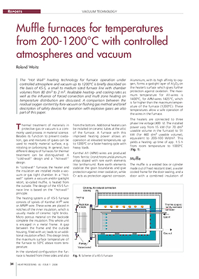 Muffle furnaces for temperatures from 200-1200°C with controlled atmospheres and vacuum